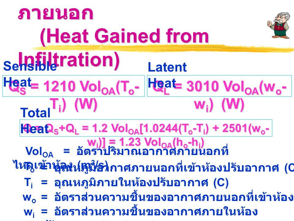 Q = QS+QL = 1.2 VolOA[1.0244(To-Ti) + 2501(wo-wi)] = 1.23 VolOA(ho-hi)